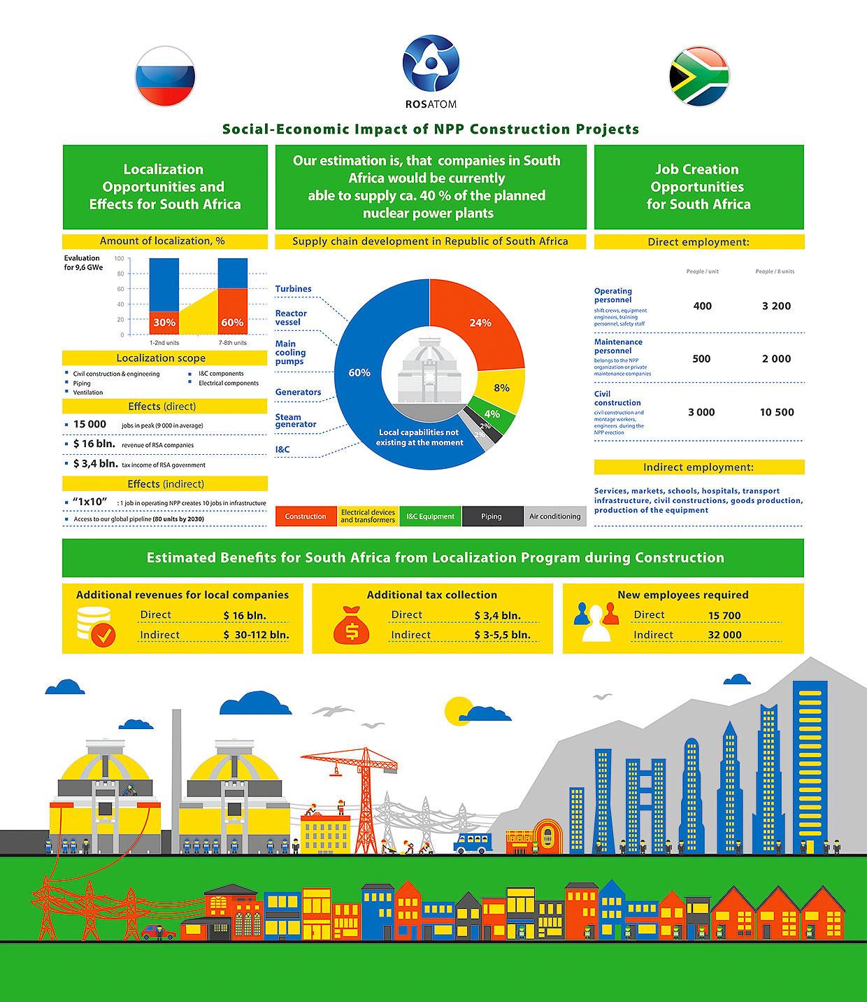 infografika_11_2014_2000x2325+5cm